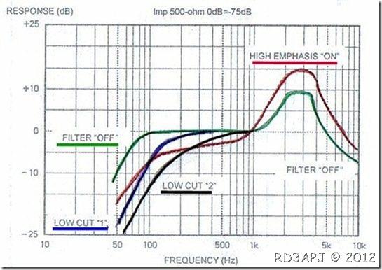 graph-03